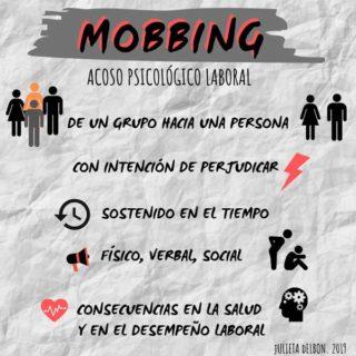 Mobbing- acoso laboral progressus